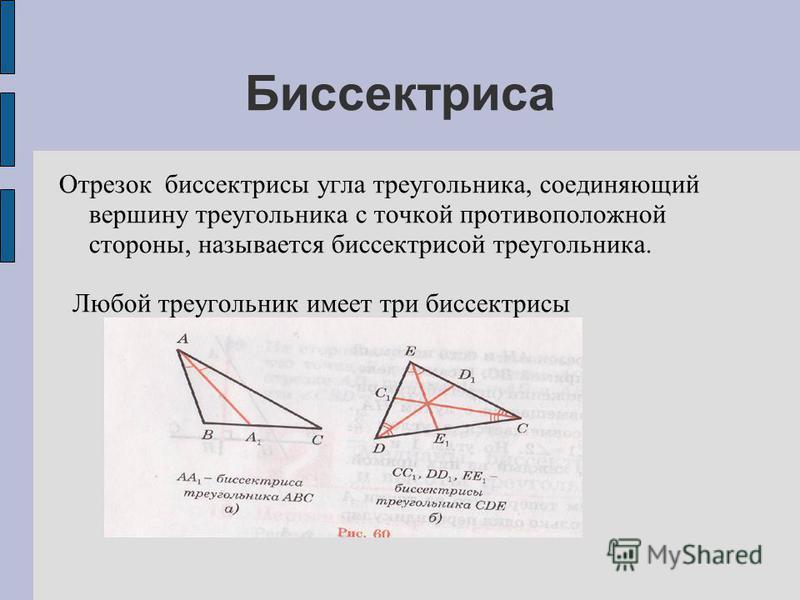 Биссектриса Отрезок биссектрисы угла треугольника, соединяющий вершину треугольника с точкой противоположной стороны, называется биссектрисой треугольника. Любой треугольник имеет три биссектрисы