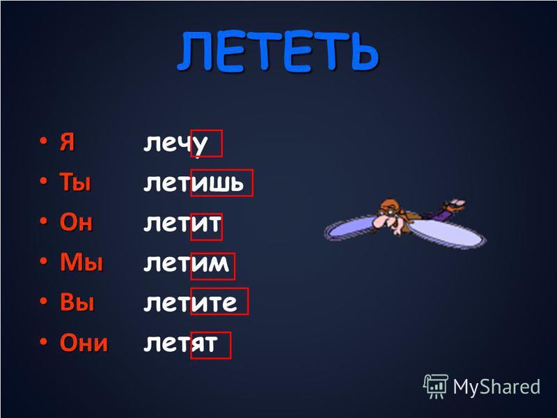 ЛЕТЕТЬ Я Ты Он Мы Вы Они лечу летишь летит летим летите летят