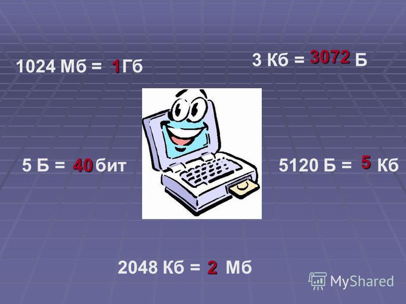 1024 Мб = Гб 2048 Кб = Мб 3 Кб = Б 5 Б = бит 5120 Б = Кб 1 2 3072 40 5
