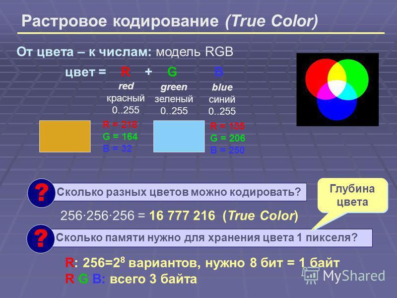 Растровое кодирование (True Color) От цвета – к числам: модель RGB цвет = R + G + B red красный 0..255 blue синий 0..255 green зеленый 0..255 R = 218 G = 164 B = 32 R = 135 G = 206 B = 250 Сколько памяти нужно для хранения цвета 1 пикселя? ? Сколько