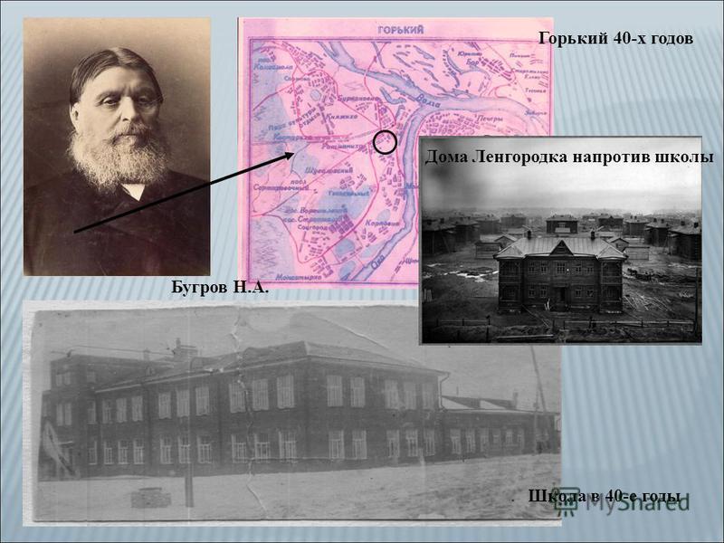 Бугров Н.А. Горький 40-х годов Школа в 40-е годы Дома Ленгородка напротив школы