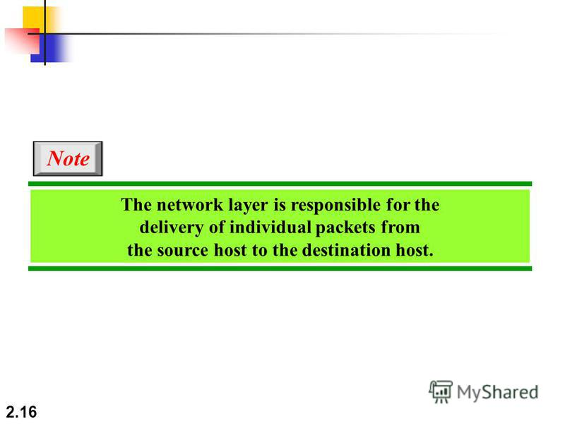 2.16 The network layer is responsible for the delivery of individual packets from the source host to the destination host. Note