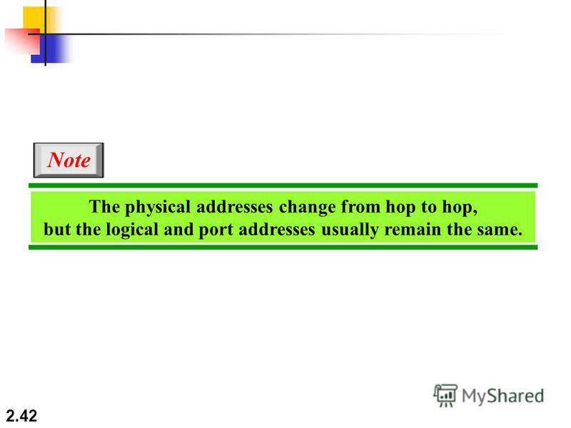 2.42 The physical addresses change from hop to hop, but the logical and port addresses usually remain the same. Note
