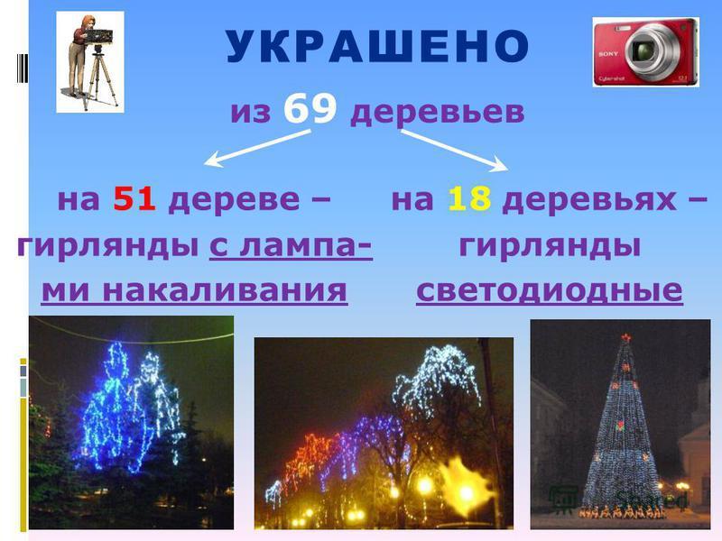 УКРАШЕНО из 69 деревьев на 51 дереве – гирлянды с лампа- ми накаливания на 18 деревьях – гирлянды светодиодные
