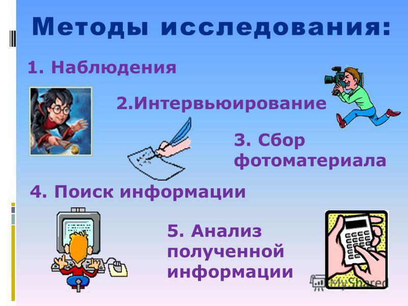 Методы исследования: 1. Наблюдения 4. Поиск информации 2. Интервьюирование 3. Сбор фотоматериала 5. Анализ полученной информации