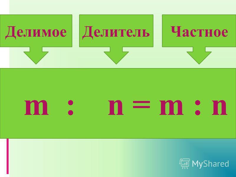 48 : 4 = 12 Делимое ДелительЧастное m : n = m : n