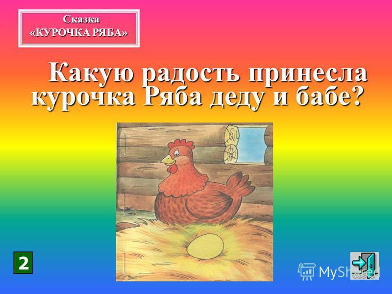 1 Сказка Сказка «КУРОЧКА РЯБА» У кого жила курочка Ряба? У кого жила курочка Ряба?