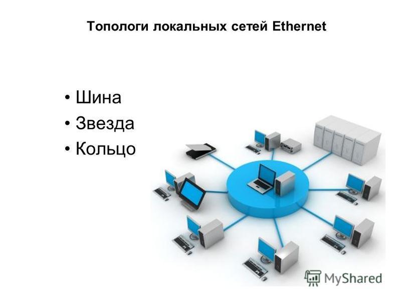 Топологи локальных сетей Ethernet Шина Звезда Кольцо