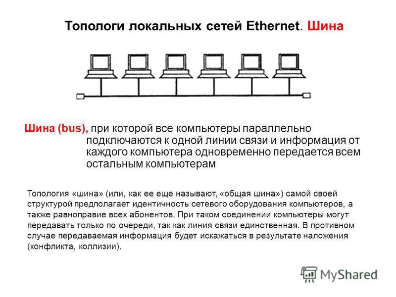 Шина (bus), при которой все компьютеры параллельно подключаются к одной линии связи и информация от каждого компьютера одновременно передается всем остальным компьютерам Топологи локальных сетей Ethernet. Шина Топология «шина» (или, как ее еще называ
