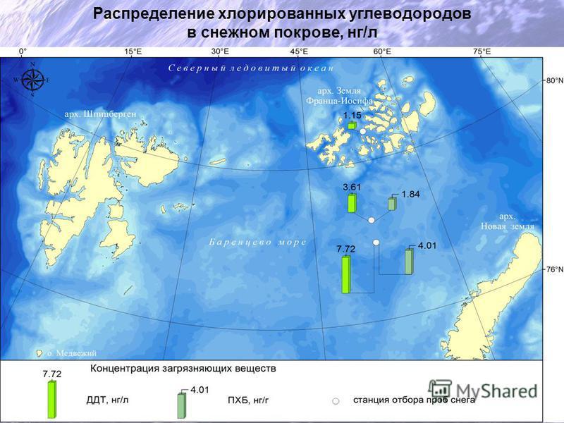 Распределение хлорированных углеводородов в снежном покрове, нк/л