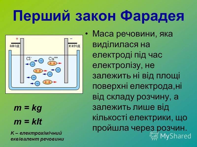 Перший закон Фарадея Маса речовини, яка виділилася на електроді під час електролізу, не залежить ні від площі поверхні електрода,ні від складу розчину, а залежить лише від кількості електрики, що пройшла через розчин. m = kg m = kIt K – електрохімічн
