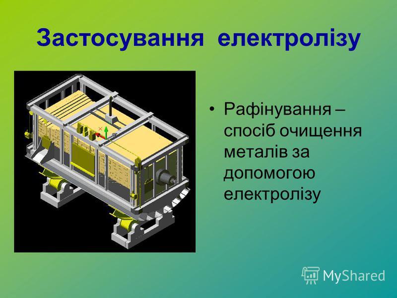 Застосування електролізу Рафінування – спосіб очищення металів за допомогою електролізу