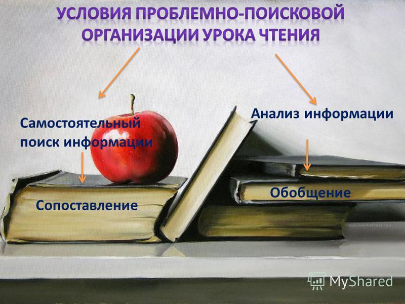 Самостоятельный поиск информации Сопоставление Анализ информации Обобщение