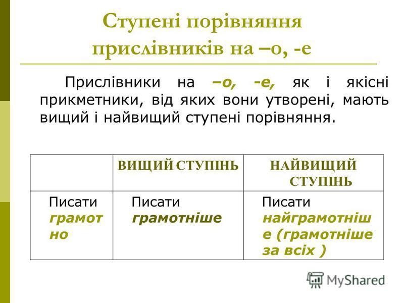 Ступені порівняння прислівників на –о, -е Прислівники на –о, -е, як і якісні прикметники, від яких вони утворені, мають вищий і найвищий ступені порівняння. ВИЩИЙ СТУПІНЬНАЙВИЩИЙ СТУПІНЬ Писати грамот но Писати грамотніше Писати найграмотніш е (грамо