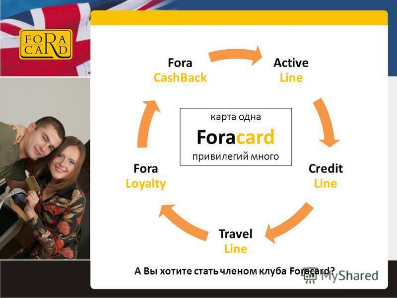 Active Line Credit Line Travel Line Fora Loyalty Fora CashBack карта одна Foracard привилегий много А Вы хотите стать членом клуба Foracard?