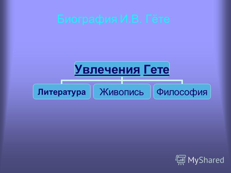 Биография И.В. Гёте Увлечения Гете Литература ЖивописьФилософия