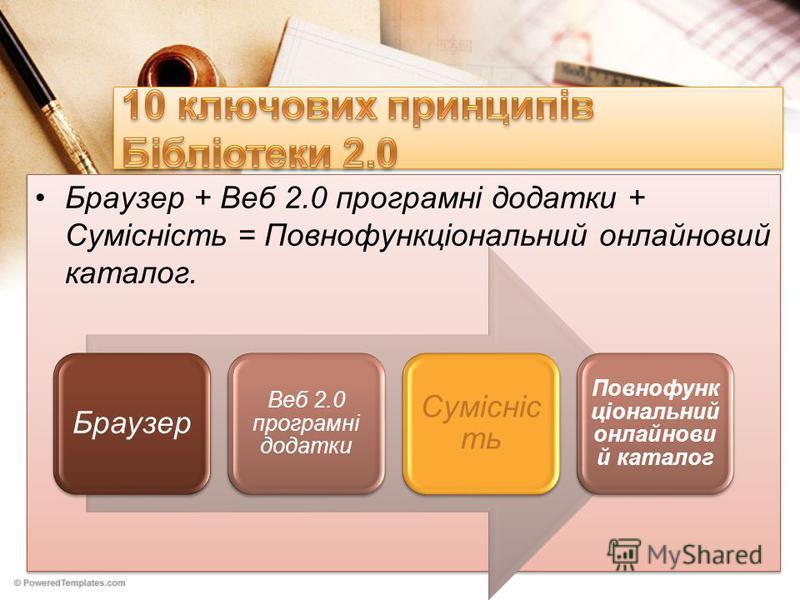 Браузер + Веб 2.0 програмні додатки + Сумісність = Повнофункціональний онлайновий каталог. Браузер Веб 2.0 програмні додатки Сумісніс ть Повнофунк ціональний онлайнови й каталог