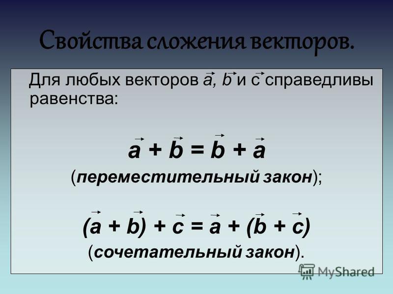 Свойства сложения векторов. Для любых векторов а, b и с справедливы равенства: а + b = b + a (переместительный закон); (a + b) + c = a + (b + с) (сочетательный закон).