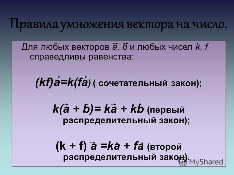 Правила умножения вектора на число. Для любых векторов а, b и любых чисел k, f справедливы равенства: (kf)a=k(fa ) ( сочетательный закон); k(a + b)= ka + kb (первый распределительный закон); (k + f) a =ka + fa (второй распределительный закон).