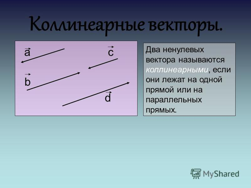 Коллинеарные векторы. а c b d Два ненулевых вектора называются коллинеарныейми, если они лежат на одной прямой или на параллельных прямых.