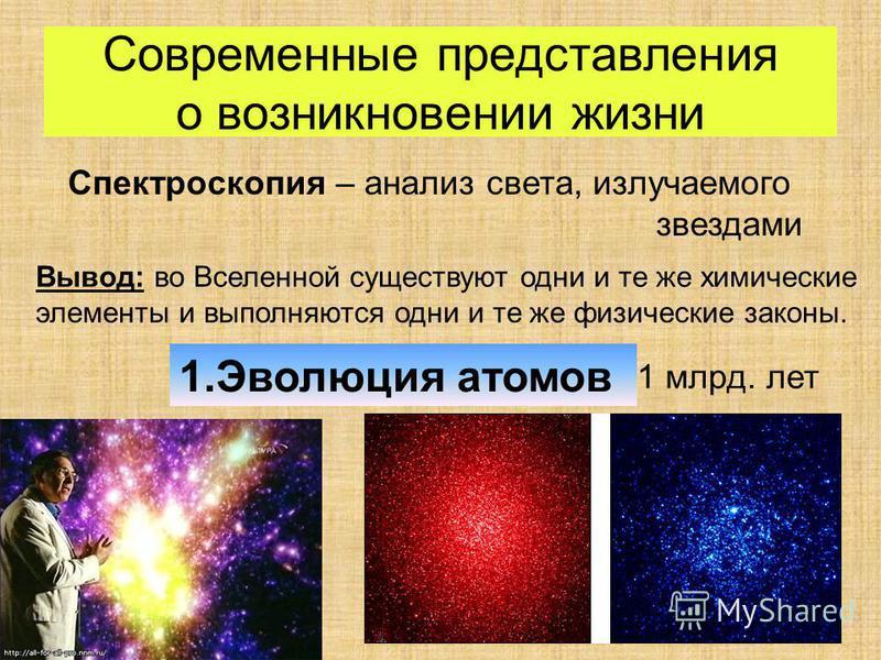 Современные представления о возникновении жизни Спектроскопия – анализ света, излучаемого звездами Вывод: во Вселенной существуют одни и те же химические элементы и выполняются одни и те же физические законы. 1. Эволюция атомов 1 млрд. лет