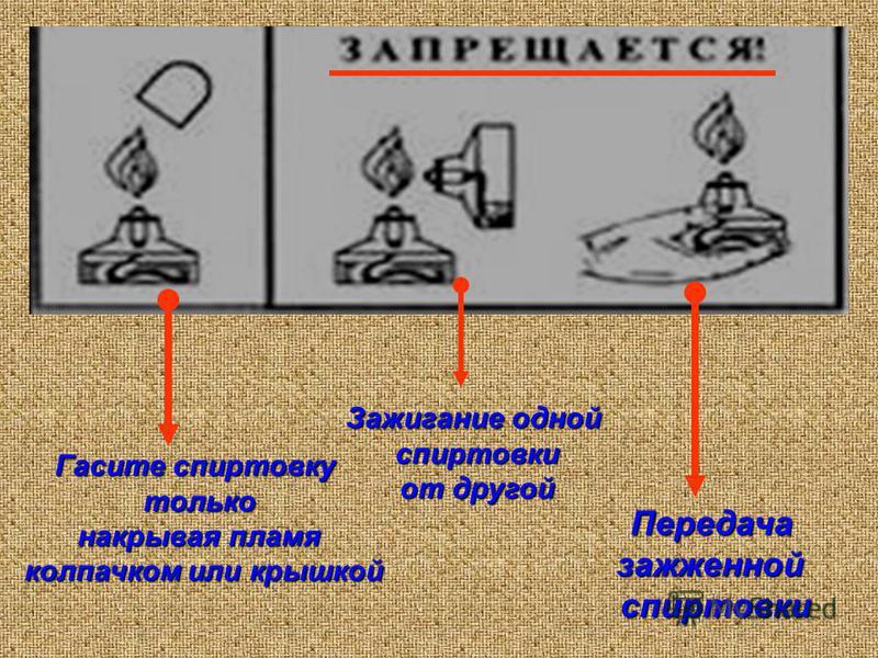 Гасите спиртовку только накрывая пламя колпачком или крышкой колпачком или крышкой Зажигание одной спиртовки от другой Передачазажженнойспиртовки