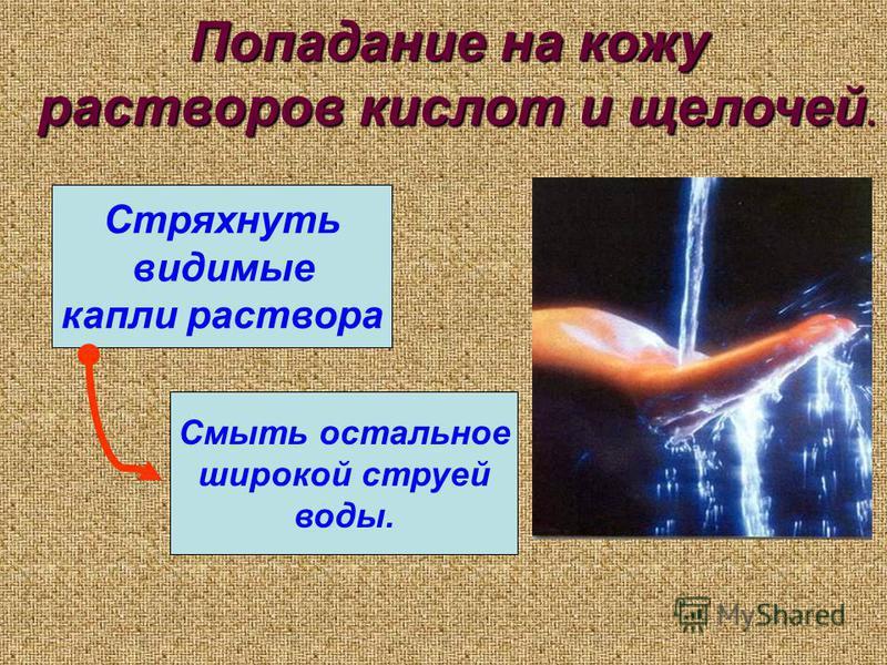 Попадание на кожу растворов кислот и щелочей. растворов кислот и щелочей. Стряхнуть видимые капли раствора Смыть остальное широкой струей воды.