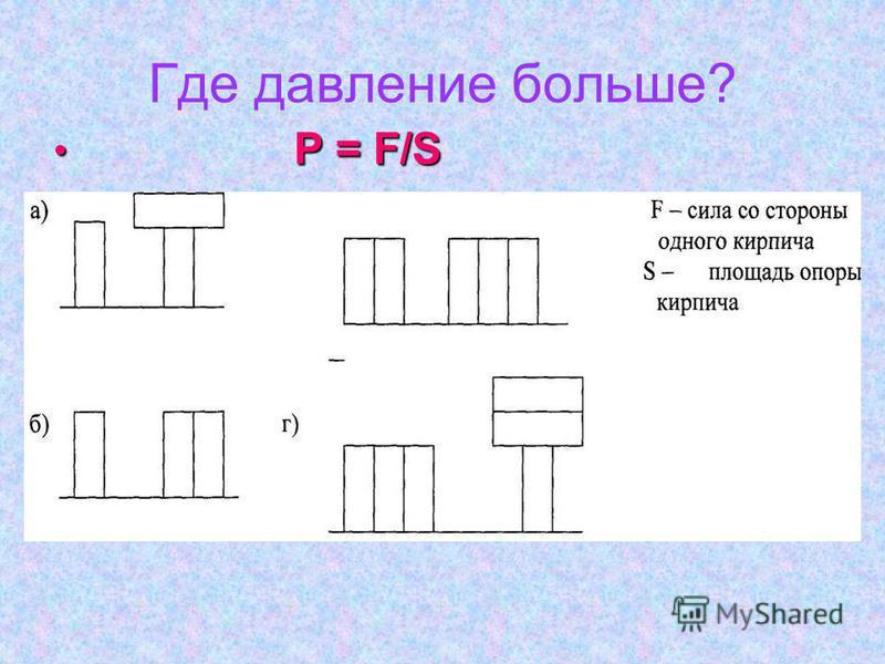 Где давление больше? P = F/S P = F/S
