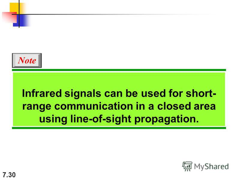 7.30 Infrared signals can be used for short- range communication in a closed area using line-of-sight propagation. Note