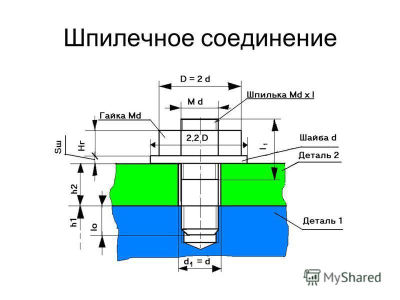 Шпилечное соединение
