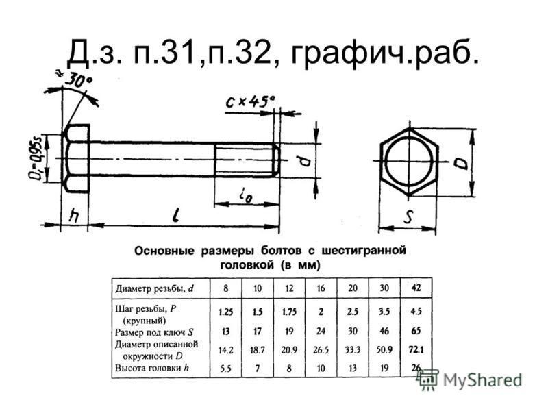Д.з. п.31,п.32, график.раб.
