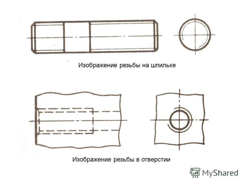Изображение резьбы в отверстии Изображение резьбы на шпильке