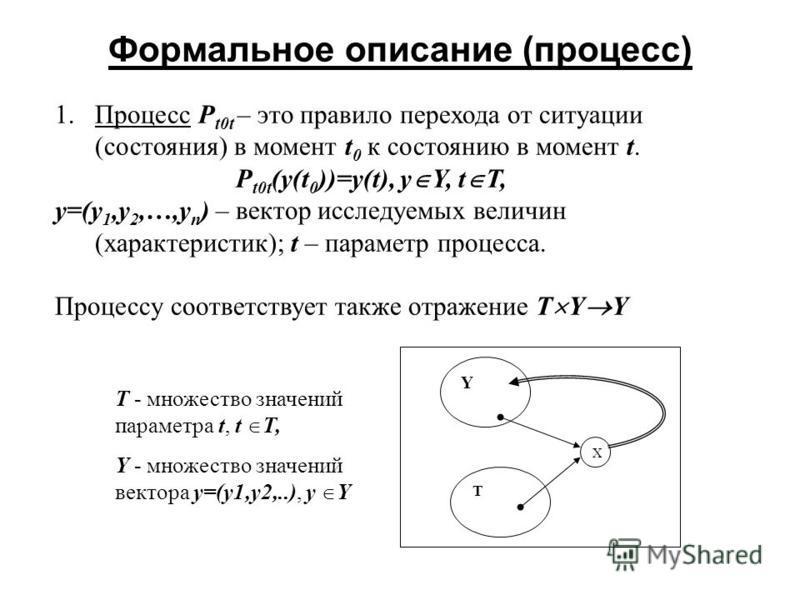 Формальное описание (процесс) 1. Процесс P t0t – это правило перехода от ситуации (состояния) в момент t 0 к состоянию в момент t. P t0t (y(t 0 ))=y(t), y Y, t T, y=(y 1,y 2,…,y n ) – вектор исследуемых величин (характеристик); t – параметр процесса.