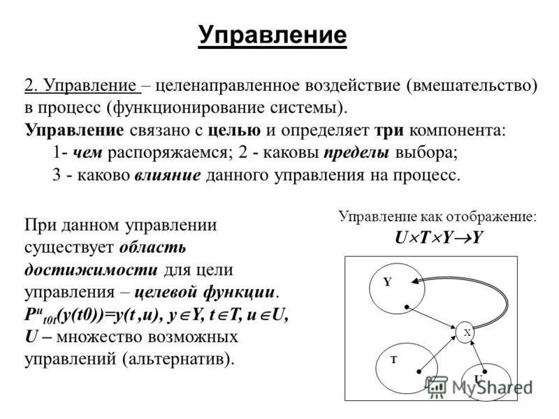 Управление При данном управлении существует область достижимости для цели управления – целевой функции. P u t0t (y(t0))=y(t,u), y Y, t T, u U, U – множество возможных управлений (альтернатив). 2. Управление – целенаправленное воздействие (вмешательст