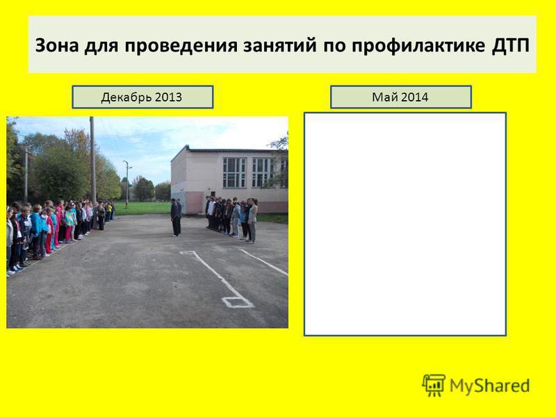 Зона для проведения занятий по профилактике ДТП Декабрь 2013Май 2014