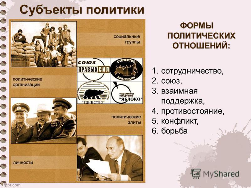 Субъекты политики ФОРМЫ ПОЛИТИЧЕСКИХ ОТНОШЕНИЙ: 1.сотрудничество, 2.союз, 3. взаимная поддержка, 4.противостояние, 5.конфликт, 6.борьба