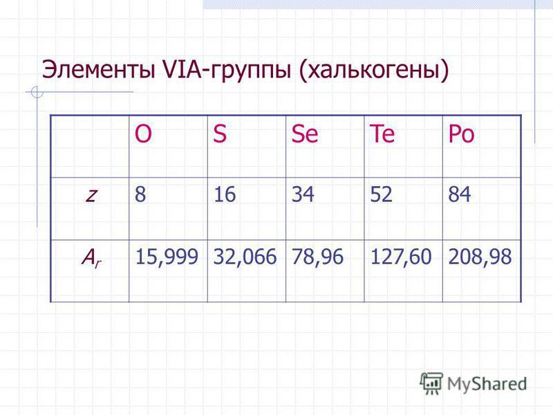 Элементы VIА-группы (халькогены) OSSeTePo z816345284 ArAr 15,99932,06678,96127,60208,98