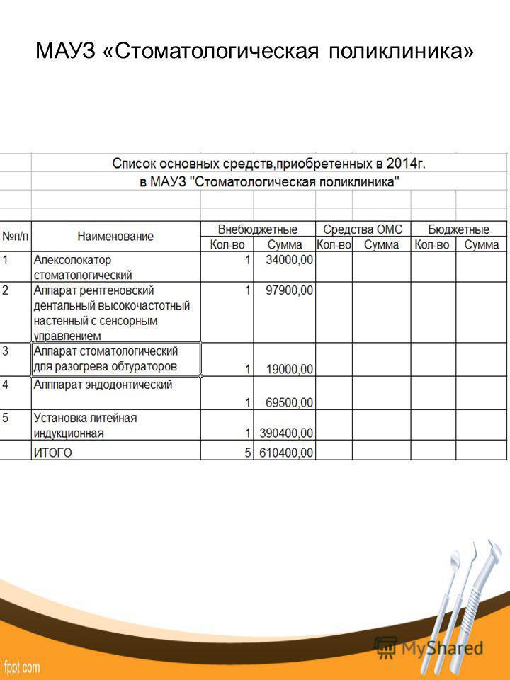 МАУЗ «Стоматологическая поликлиника»