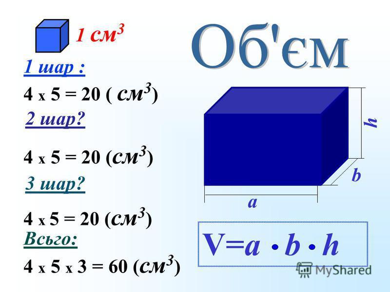 h b a 4 x 5 = 20 20 ( см 3 ) 4 x 5 = 20 ( см 3 ) 1 шар : 4 x 5 = 20 ( см 3 ) 2 шар? 3 Всьго: 4 x 5 x 3 = 60 ( см 3 ) 1 см 3 V=a b h