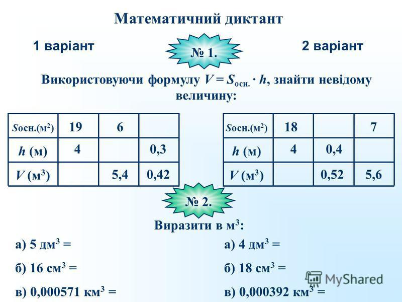 Математичний диктант 1 варіант2 варіант Використовуючи формулу V = S осн. · h, знайти невідому величину: 1. Sосн.(м 2 ) h (м) V (м 3 ) 4 19 5,4 6 0,42 0,34 18 0,52 0,4 5,6 7 Sосн.(м 2 ) h (м) V (м 3 ) 2. 2. Виразити в м 3 : а) 5 дм 3 = б) 16 см 3 = в