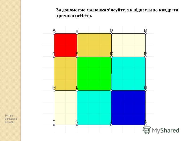 За допомогою малюнка зясуйте, як піднести до квадрата тричлен (a+b+c). Тетяна Захарівна Бикова