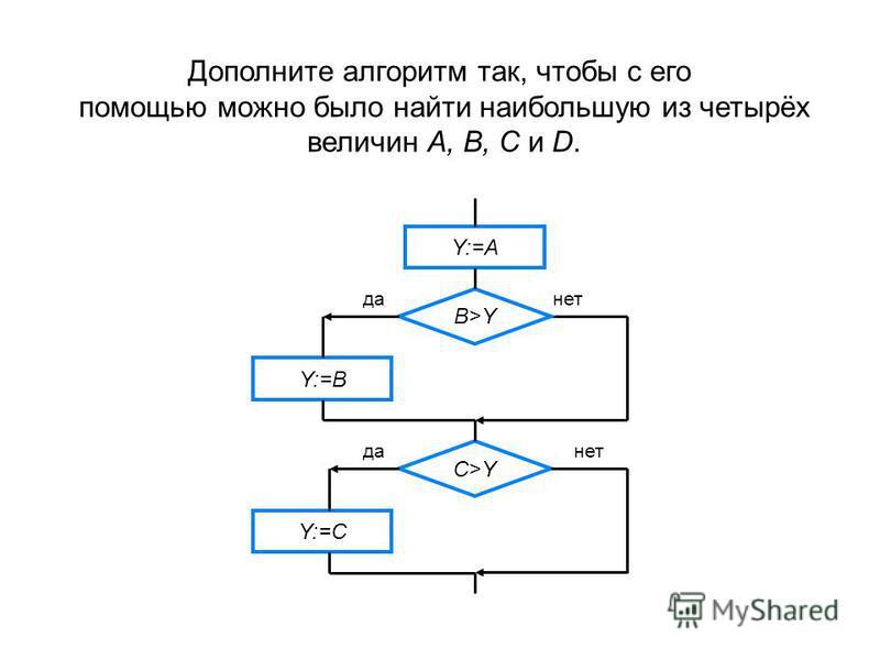 Дополните алгоритм так, чтобы с его помощью можно было найти наибольшую из четырёх величин A, B, C и D. Y:=A B>Y Y:=B Y:=C C>Y да-нет да-нет