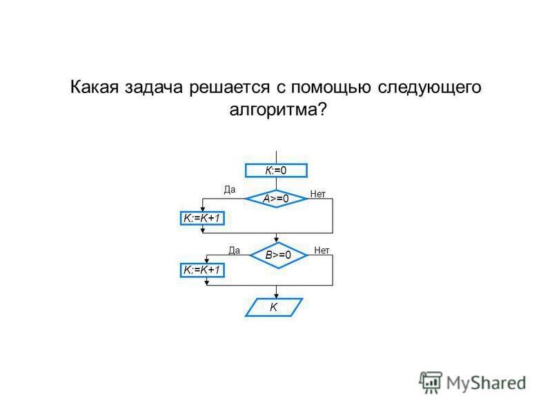 Какая задача решается с помощью следующего алгоритма? К:=0 K:=K+1 А>=0 K K:=K+1 B>=0 Да Нет Да