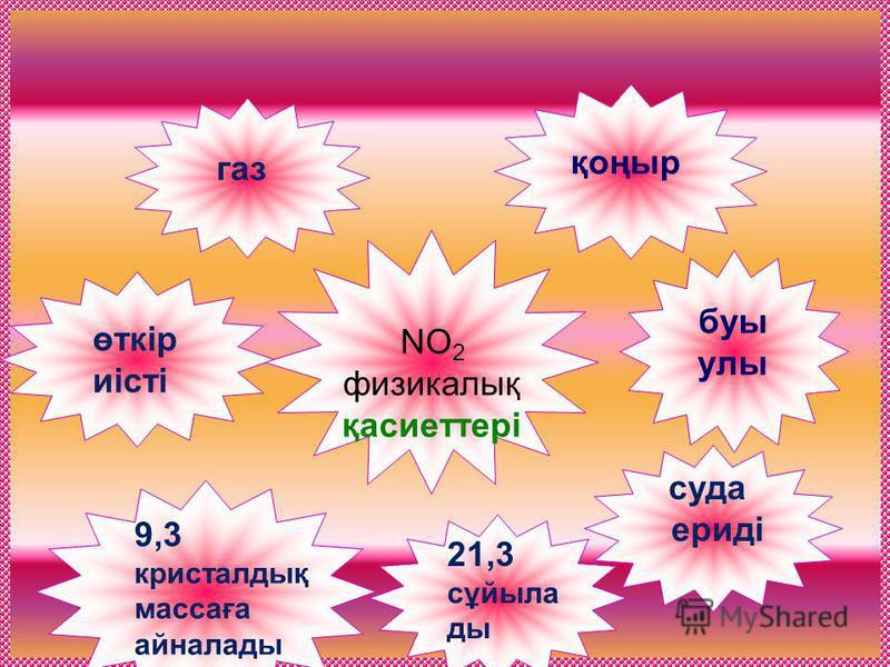 NO 2 физикалық қасиеттері қоңыр буы улы газ 21,3 сұйыла ды 9,3 кристалдық массаға айналады өткір иісті суда ериді