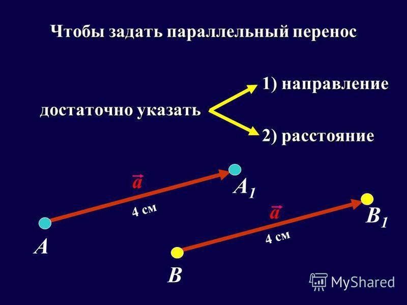 Чтобы задать параллельный перенос 1) направление 1) направление достаточно указать достаточно указать 2) расстояние 2) расстояние а А А1А1 4 см а В В1В1