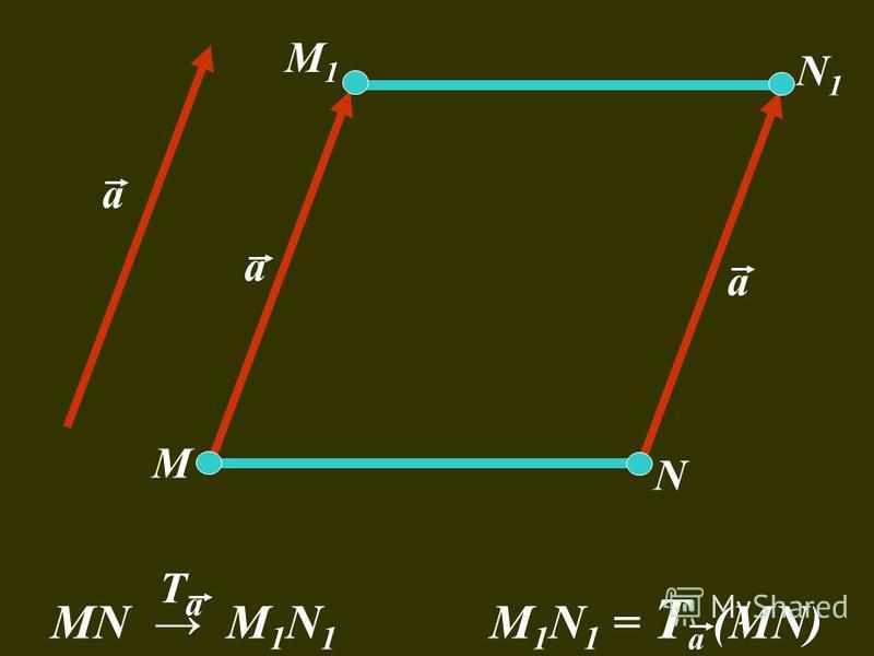 а а а М М1М1 N1N1 N MN M 1 N 1 M 1 N 1 = Т а (MN) Та Та