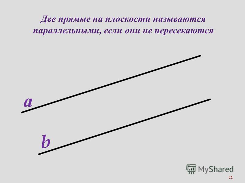 21 Две прямые на плоскости называются параллельными, если они не пересекаются а b