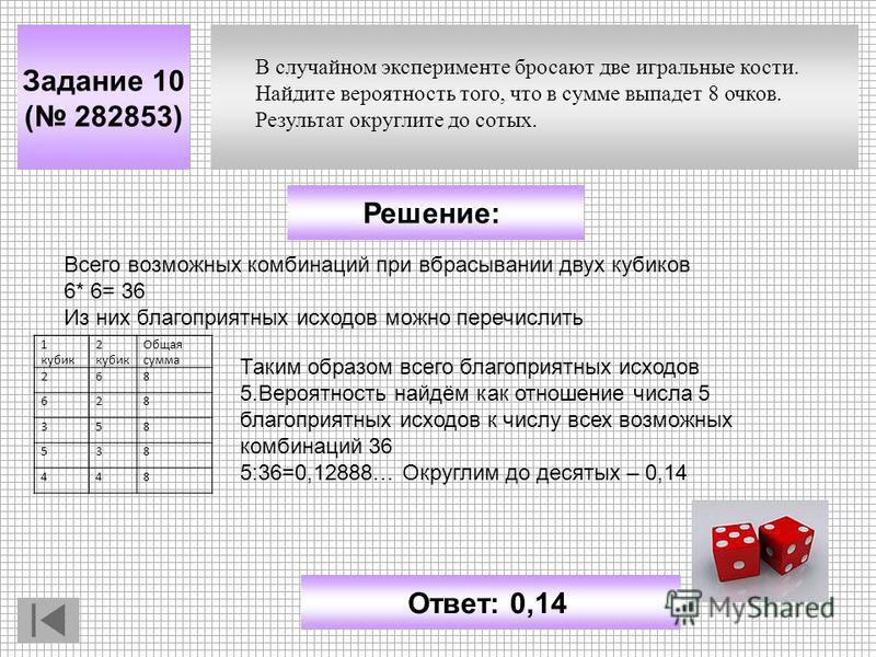 Задание 10 ( 282853) Решение: Ответ: 0,14 В случайном эксперименте бросают две игральные кости. Найдите вероятность того, что в сумме выпадет 8 очков. Результат округлите до сотых. Всего возможных комбинаций при вбрасывании двух кубиков 6* 6= 36 Из н