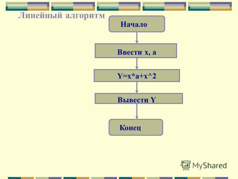 Начало Конец Y=x*a+x^2 Ввести x, a Вывести Y Линейный алгоритм
