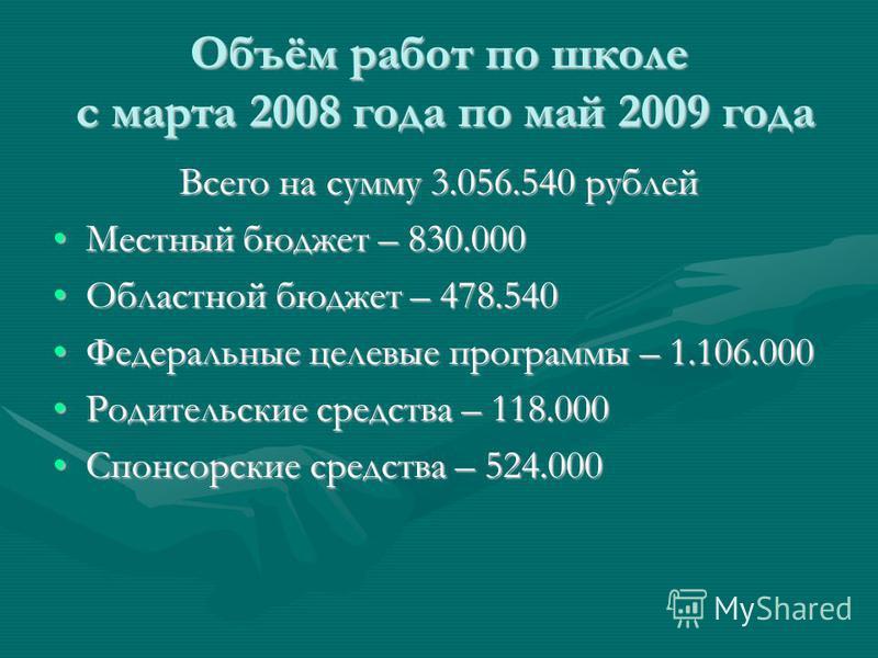 Объём работ по школе с марта 2008 года по май 2009 года Всего на сумму 3.056.540 рублей Местный бюджет – 830.000Местный бюджет – 830.000 Областной бюджет – 478.540Областной бюджет – 478.540 Федеральные целевые программы – 1.106.000Федеральные целевые